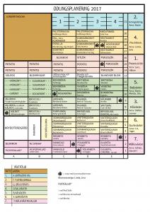 växtföljdskarta 2017